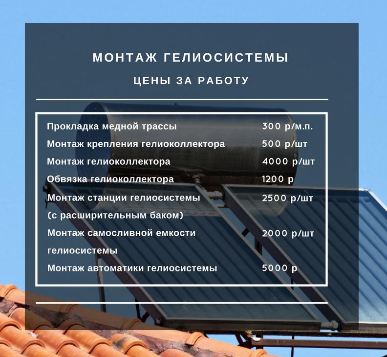 гелиосистемы крым монтаж