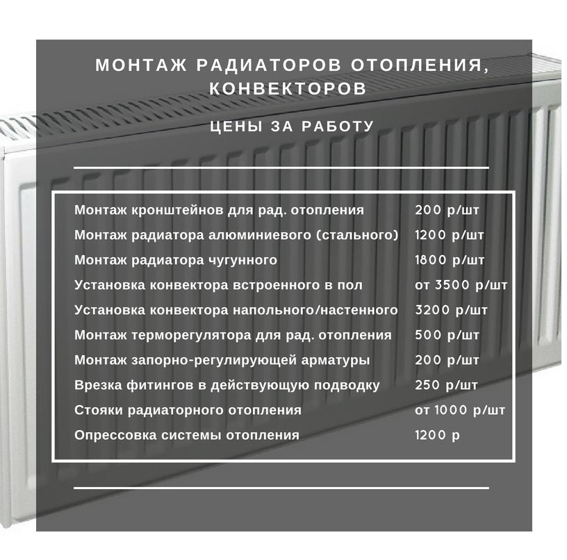 Установка удлинителя протока для радиаторов