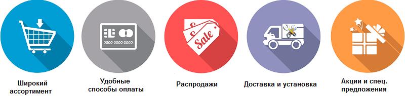 магазин отопления и сантехники в Симферополе