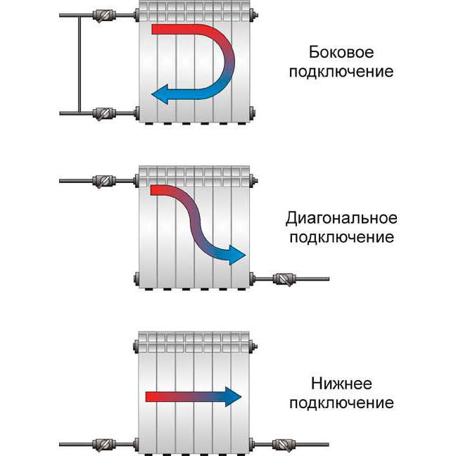Установка стального радиатора с боковым подключением