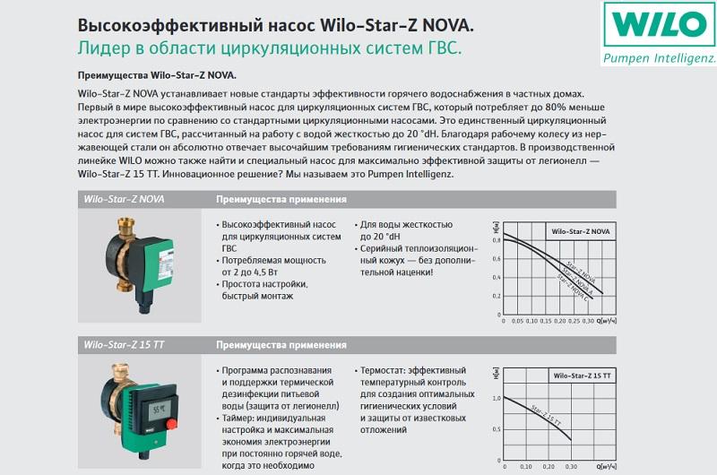 Расценки на демонтаж теплообменника Пластинчатый теплообменник Теплохит ТИ 44 Шадринск